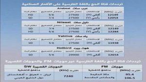 1 300x170 - تردد قناة الحج السعودية على النايل سات 2018