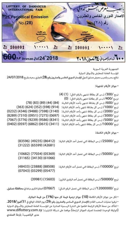 1 1 - نتائج سحب يانصيب معرض دمشق الدولي 2019 اعرف نتيجة بطاقتك