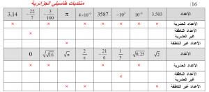 2 1 300x133 - حل تمارين ص 19 رياضيات 1 ثانوي