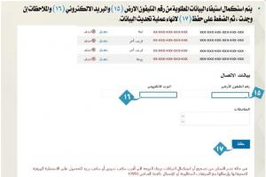 6 300x200 - كيفية تحديث بيانات بطاقة التموين 2018 موقع دعم مصر