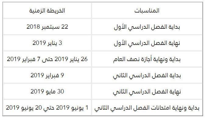 Snap1 2 - ننشر موعد اجازة نصف العام 2019 في مصر - خريطة العام الدراسى الجديد