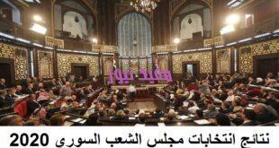 نتائج انتخابات مجلس الشعب السوري 2020